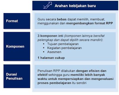 Kebijakan Baru Tentang RPP