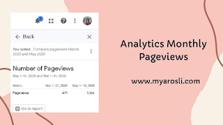 pageviews analytics