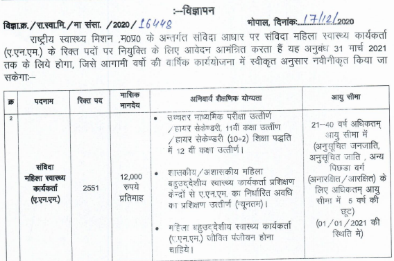 MP NHM ANM Vacancy 2021