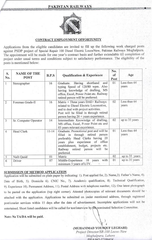 Pakistan Railways Jobs 2020 | Computer Operators, Clerk & Others