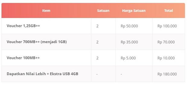 Paket Internet Tri Tablet 2 4,7GB