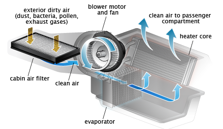 Air Conditioner Not Blowing Cold Air >> Air Conditioner Not Blowing Cold Air But Running