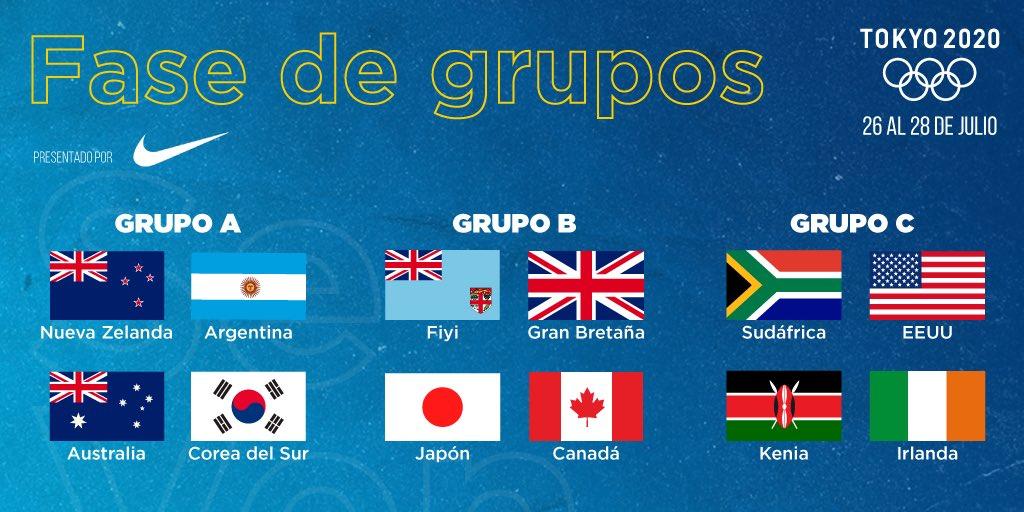 Rugby, grupos confirmados para los Juegos Olímpicos #Tokio2020