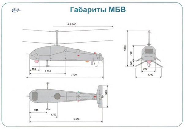Engineering Drawings Attribute: Multifunctional Helicopter System / GosNIIP's technical report