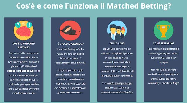 NinjaBet: come funziona il Matched Betting