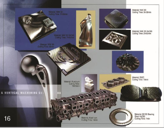 hình ảnh ứng dụng máy phay cnc trong ô tô, chế tạo