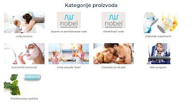 pro100healthy online kupovina proizvoda zdravlje kategorije