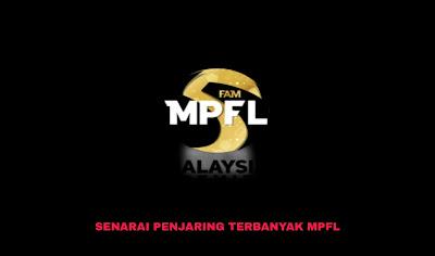 Senarai Penjaring Terbanyak MPFL 2019