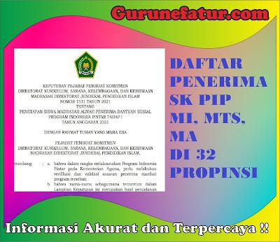 gurunefatur.com SK dan Lampiran PIP MI, MTs dan MA Tahap I Tahun 2021 Untuk 32 Provinsi
