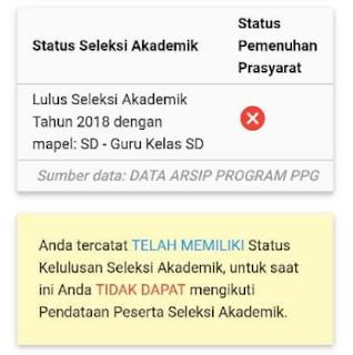 Anda telah tercatat telah memiliki status kelulusan akademik