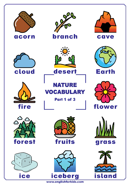 Nature vocabulary - printable poster for English learners