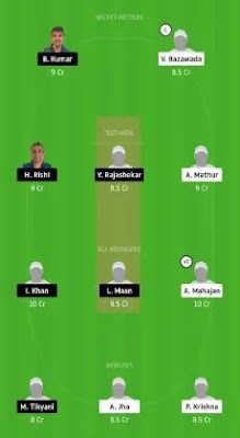 IND vs STO Dream11 team prediction | DREAM 11 ECS T10 STOCKHOLM 2020