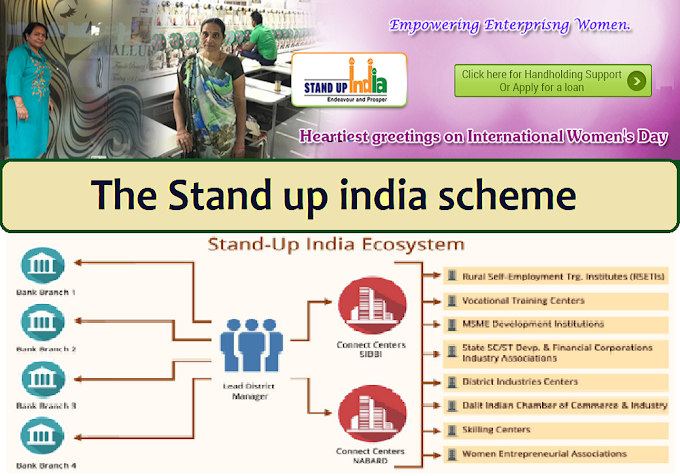 Stand up india scheme Complete Information
