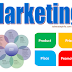 Marketing Quiz 21 - Banking Exams - SBI/IBPS/Competitive Exams