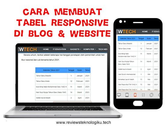 cara membuat tabel responsive di blog atau website