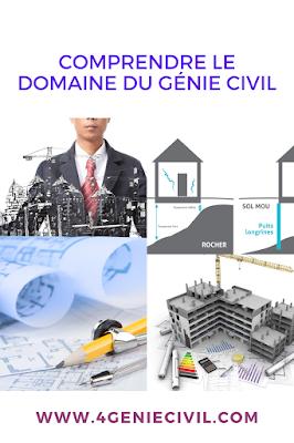 Comprendre le domaine du génie civil