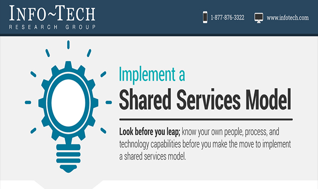 Implement a model of shared service #infographic