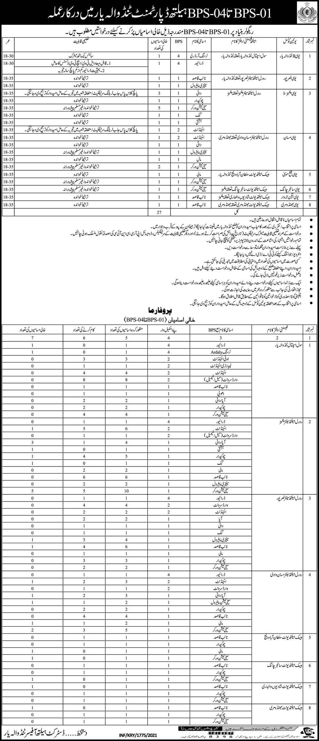 27 Posts in Health department DHO TandoAllahyar Jobs 2021