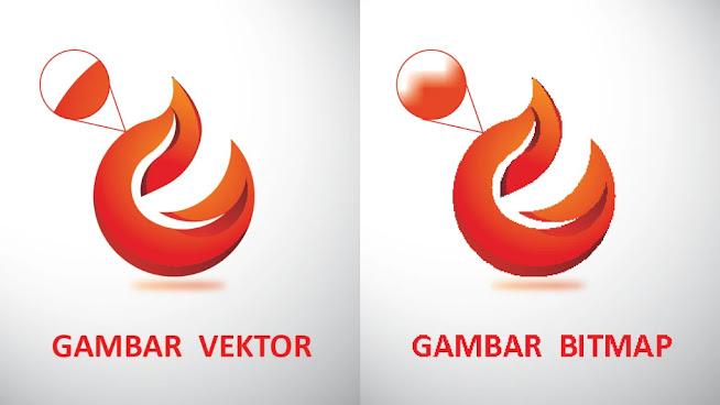 Perbedaan Vector Dan Bitmap