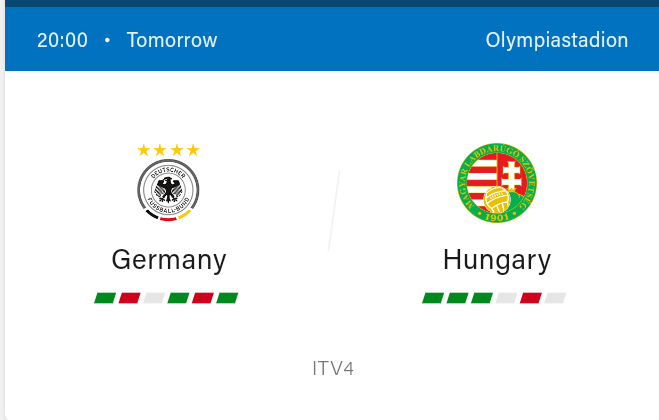 Germany vs Hungary Preview and Predictions 2021