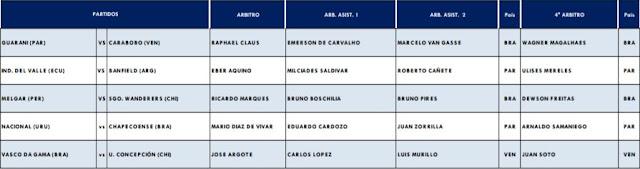 arbitros-futbol-designaciones-conmebol2