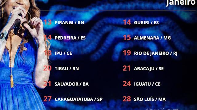 Janeiro  13 PIRANGI / RN  14 GURIRI / ES  14 PEDREIRA / ES  15 ALMENARA / MG  18 IPU / CE  19 RIO DE JANEIRO / RJ  20 TIBAU / RN  21 ARACAJU / SE  21 SALVADOR / BA  24 IGUATU / CE  27 CARAGUATATUBA / SP  28 SÃO LUÍS / MA