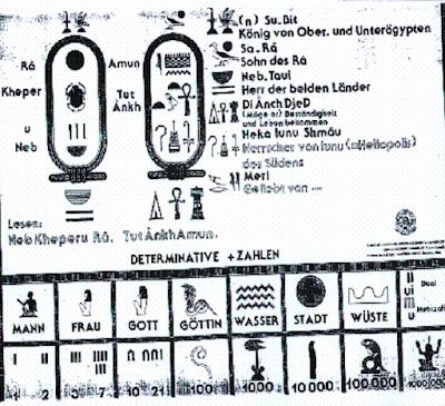 تاريخ اللغة القبطية المصرية وعلاقتها باللغة الهيروغليفية