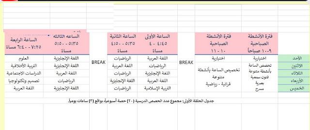 جدول برنامج التعليم عن بعد الحلقة الاولي