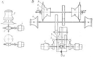 Кинематические схемы: а - шпиля; б - брашпиля