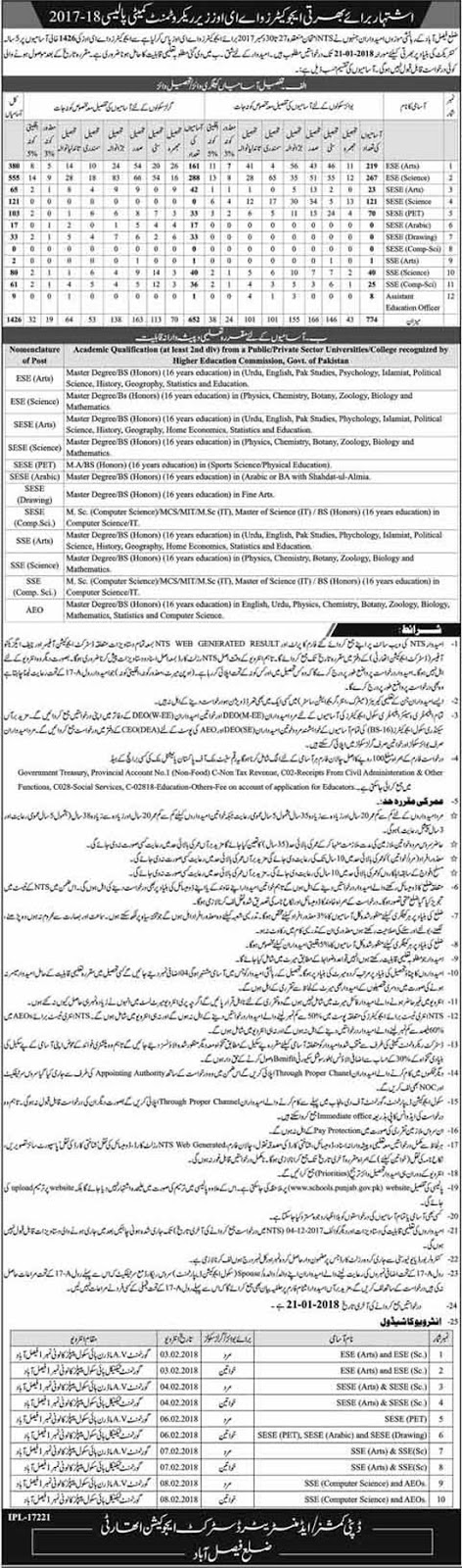 Jobs In School Education Department Faisalabad Dec 2017