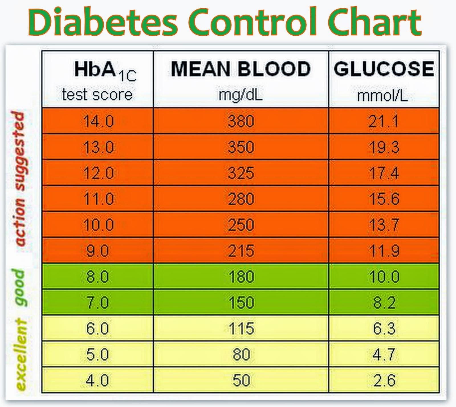 My 29 Lives: The Diabetes Dawn Phenomenon: Why It Happens