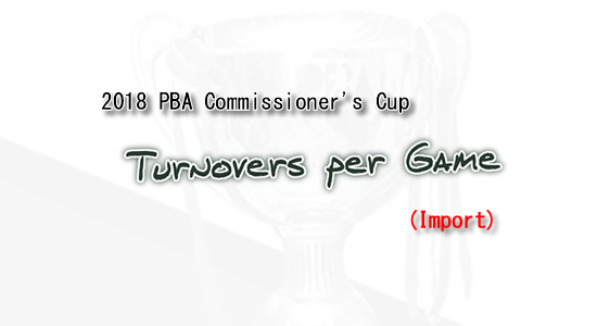 List of Turnovers per game leaders 2018 PBA Commissioner's Cup (Imports)
