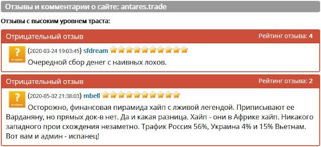 Отзывы и комментарии о сайте: antares.trade