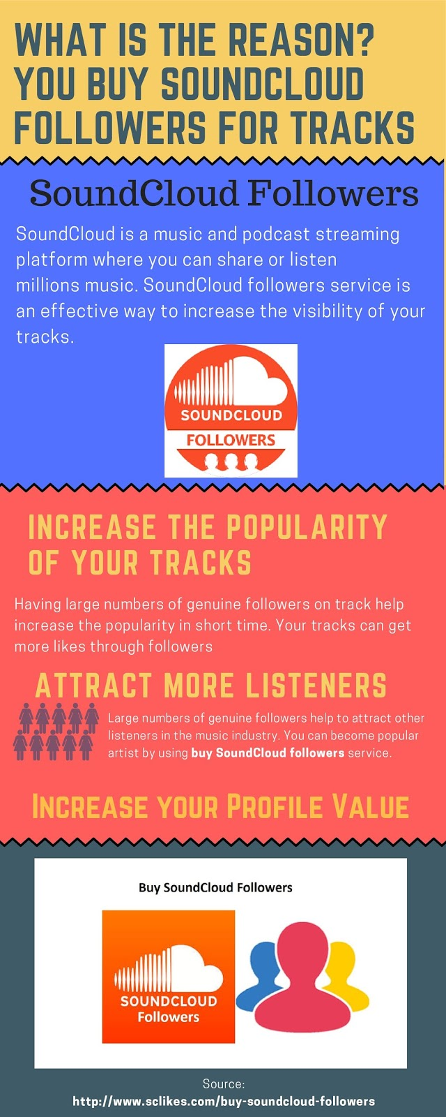 Likes For Soundcloud
