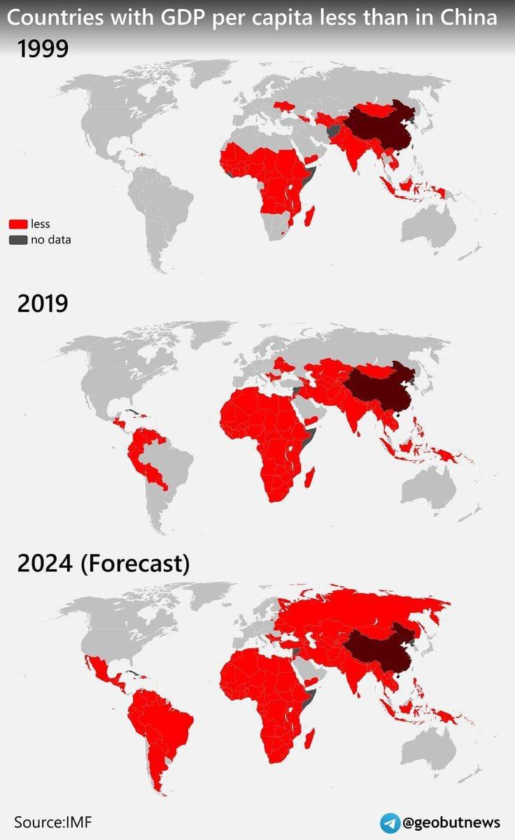 Chiny - gospodarka  i ludność