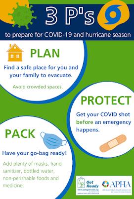 3 P's to prepare for COVID-19 and hurricane season