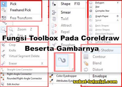 Fungsi Toolbox Pada Coreldraw Beserta Gambarnya