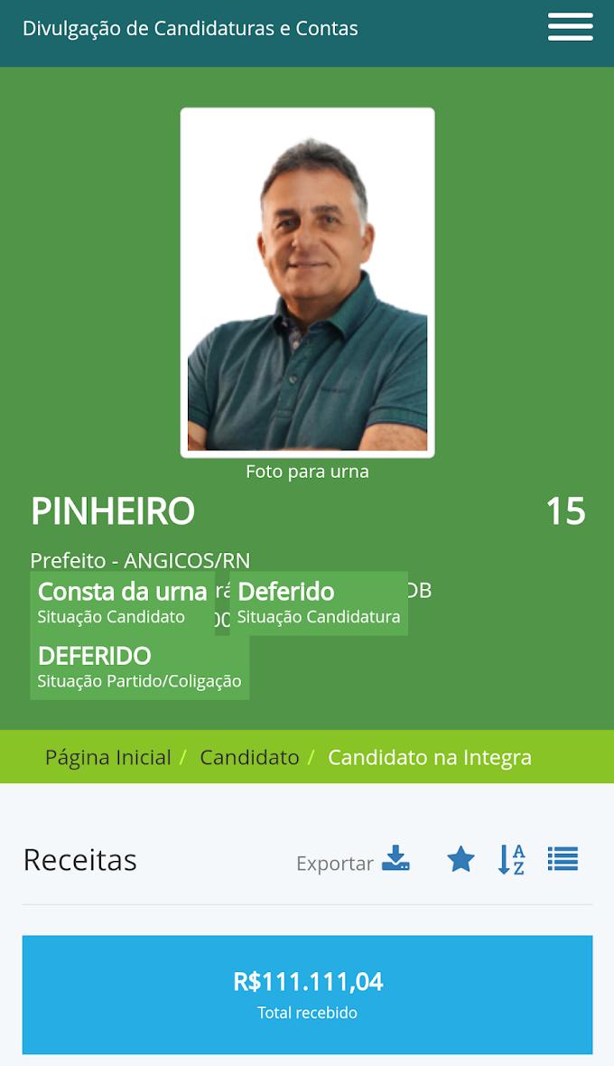 Pinheiro Neto é o candidato com as maiores doações financeiras e maior gastos de campanha até o momento