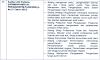 Kisi-kisi Materi SKB CPNS 2021: Auditor (Ahli Pertama)