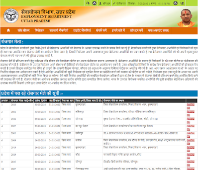 UP Rojgar Mela 2020 Job List, Sarkari yojana,uttar pradesh yojana,modi yojana