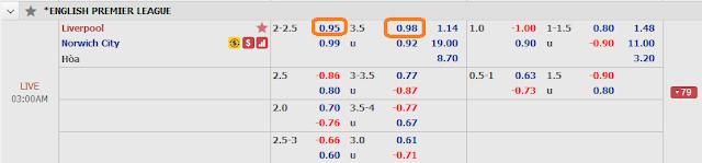Tỷ lệ cá cược Liverpool vs Norwich (Premier League - đêm 9/8) Liverpool