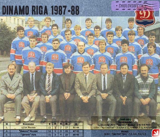 Динамо Рига 1987 состав команды