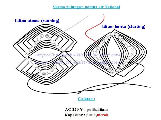 Gambar Skema Cara Menggulung Dinamo Pompa Air NATIONAL ...