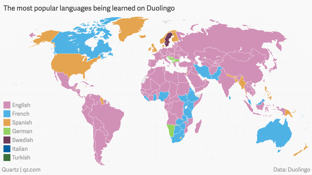the most popular Languages on Duolingo