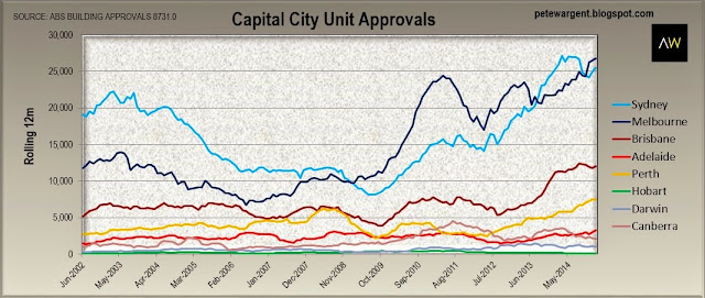 capital city unit app