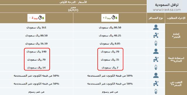 رسوم استرجاع تذاكر الخطوط السعودية درجة أولى