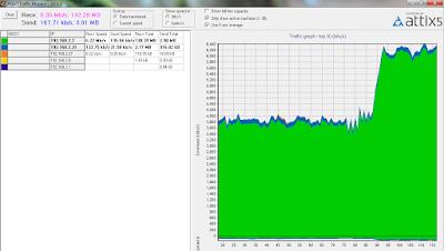 Aplikasi Cek dan Analisa Jaringan Real-Time MikroTik - Attix5 Traffic Monitor