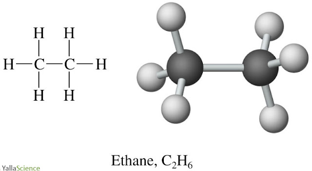 Ethane, minor component of natural gas
