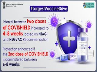 सरकार ने बदली कोरोना वैक्सीन की गाइडलाइन