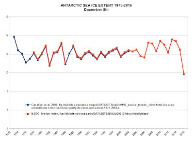 Banquisa de la Antártida en 2017